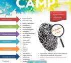 PANATHUR LITTLEELLY Summer Camp