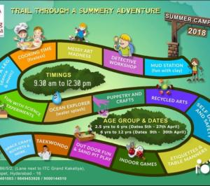 The Learning Umbrella Trail through a Summery Adventure